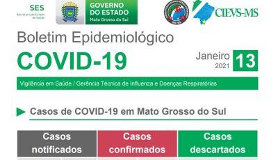 Jardim registra 03 óbitos em dia de 22 no MS, mais 05 casos de coronavírus é registrado em Bonito