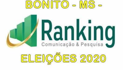 Novos números avaliam prefeito e vereadores voltado para eleições de 2020 em Bonito (MS)
