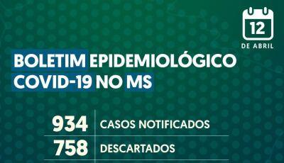 Novo caso confirmado tem 44 anos que veio da Espanha, MS registra 101 casos confirmados de Covid-19