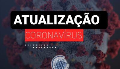 MS que tem 02 novos casos nas últimas 24h, Veja os gráficos de como está o coronavírus no Estado