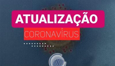 ATUALIZAÇÃO: MS tem 07 novos casos para coronavírus, sendo 02 deles jovens de 24 anos